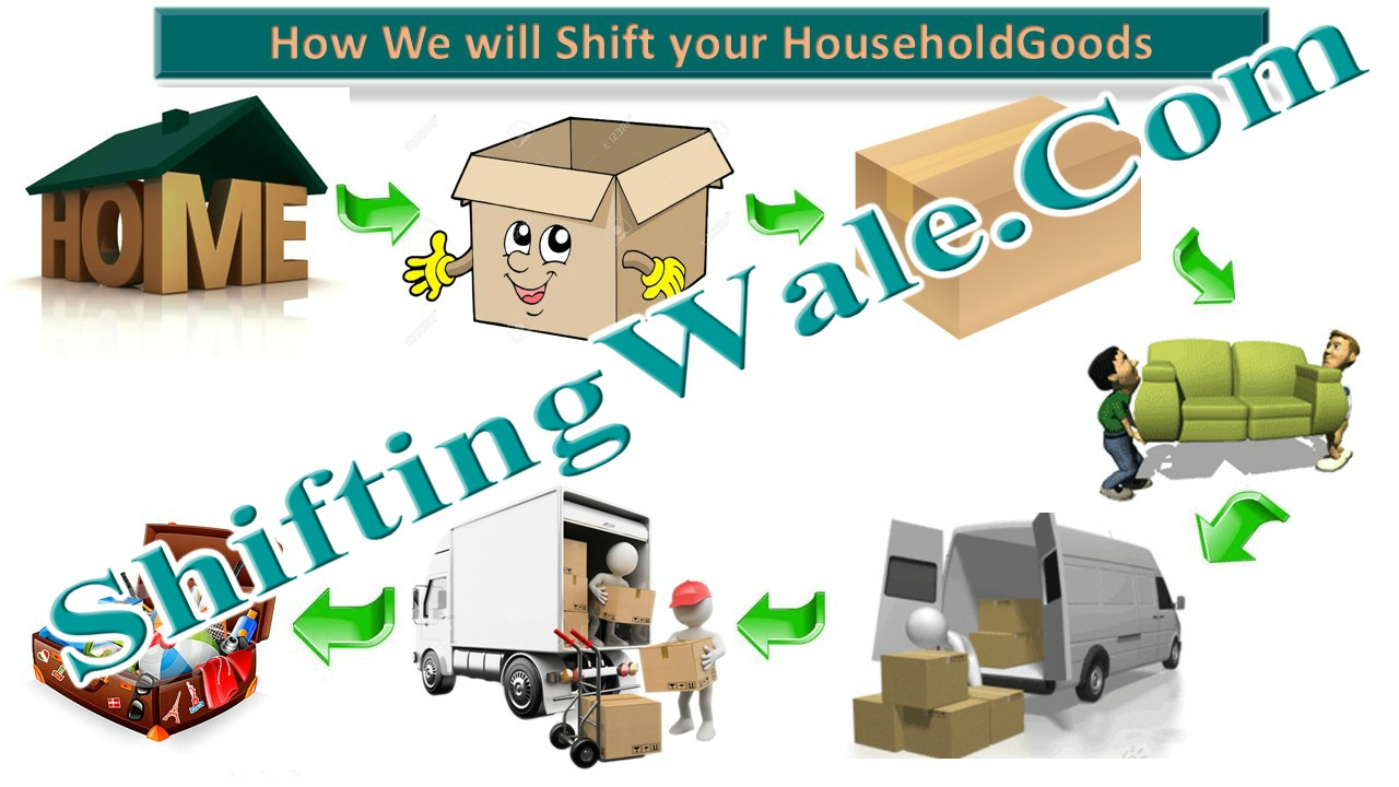 Faridabad to Haridwar Trusted Packers and Movers Get Best Relocation