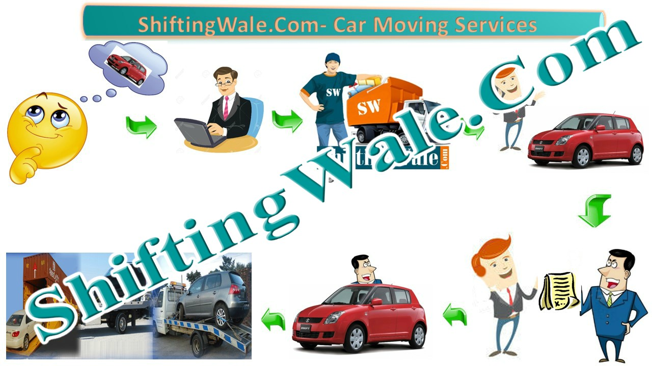 Faridabad to Ranchi Trusted   Packers and Movers Get Best Packing Moving
