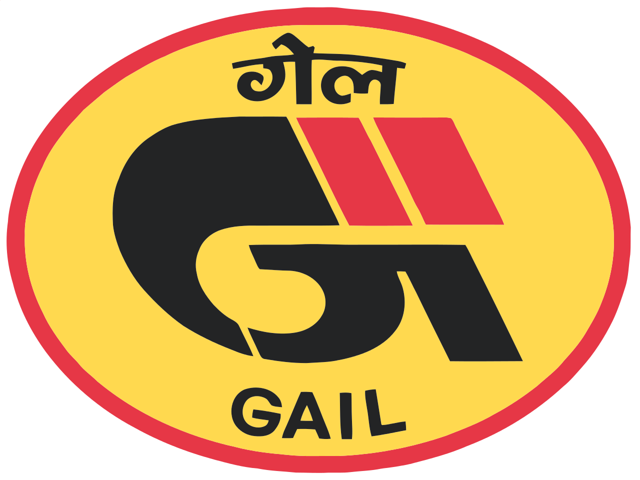Serving Gail (India) Ltd. Since Last 10+ Year for Packers and Movers Services for Household Goods and Car Transportation