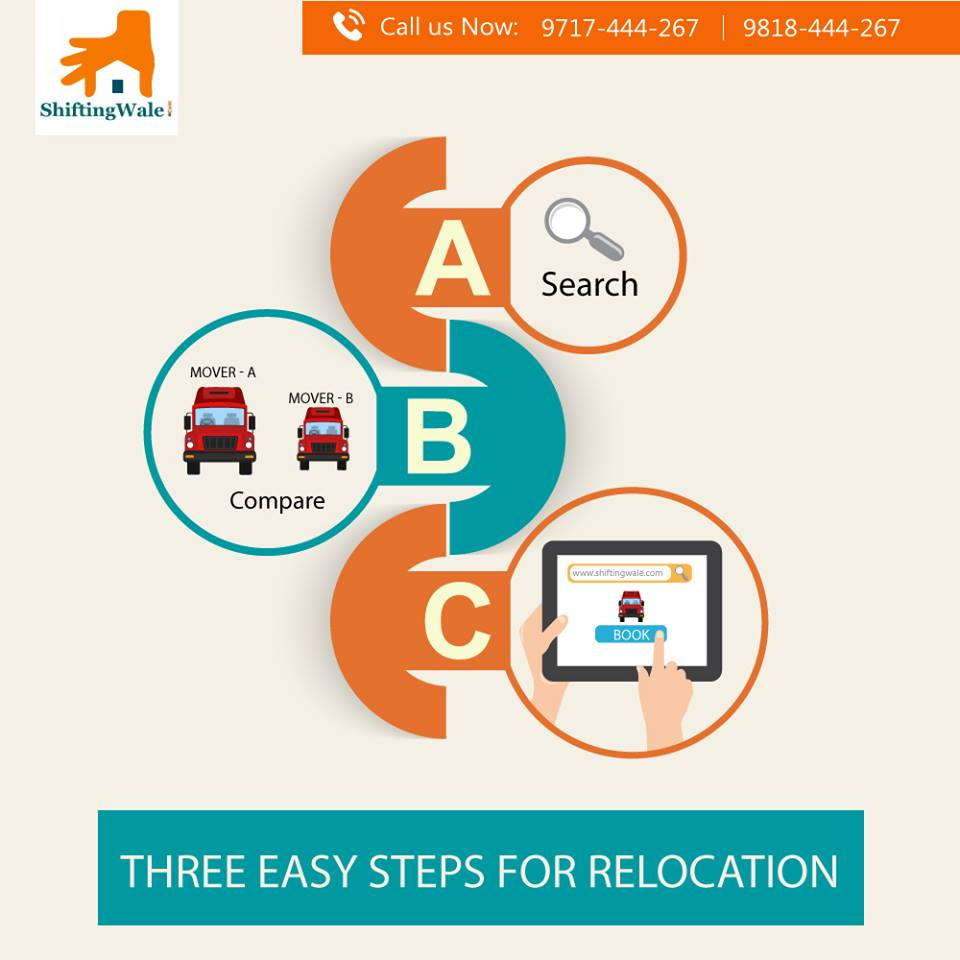 Ghaziabad to Bangalore Packers and Movers Get Free Quotation with Best Price