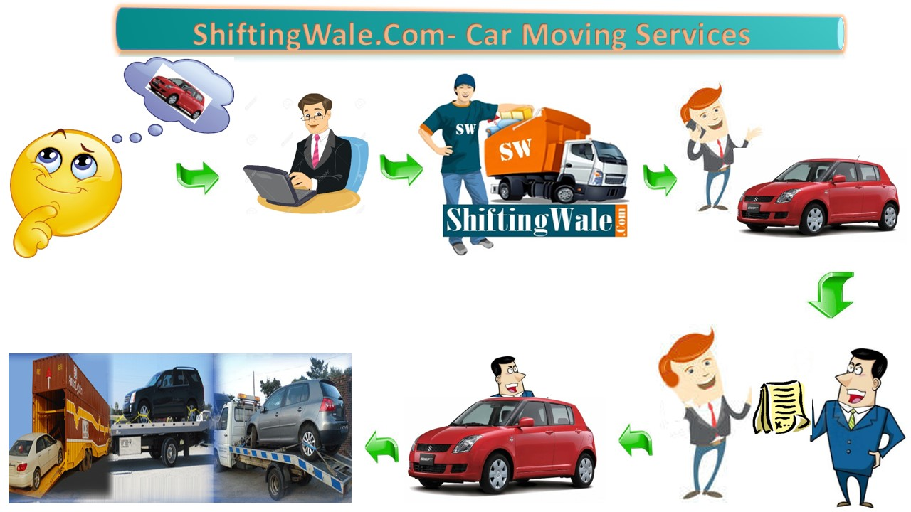 Delhi to Ahmedabad Packers and Movers Get Free Quotation with Best Price